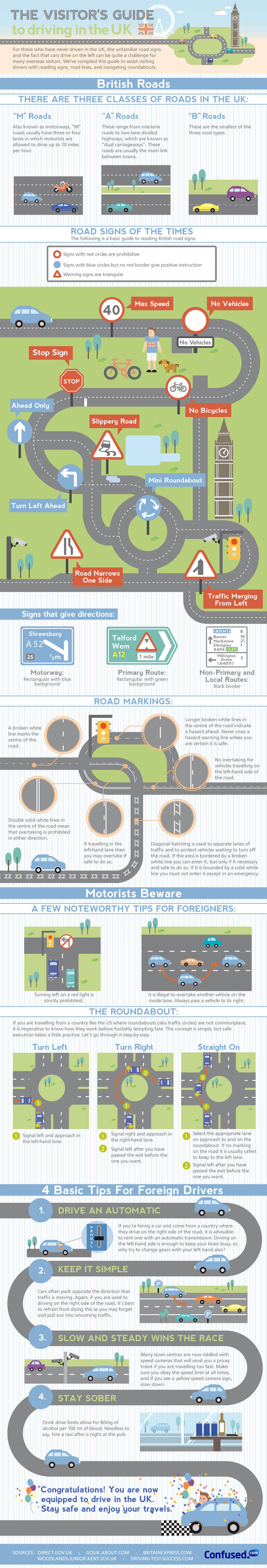 Visitor's guide to driving in the UK