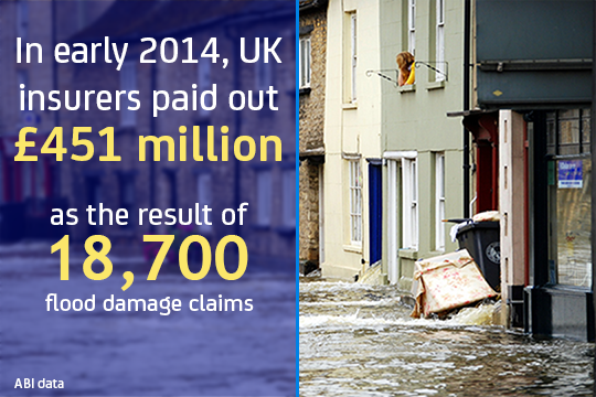 flood claims 2014